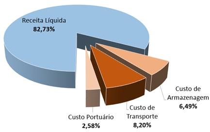 grafico01