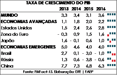 grafico tania
