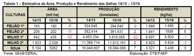 tabela 1 final